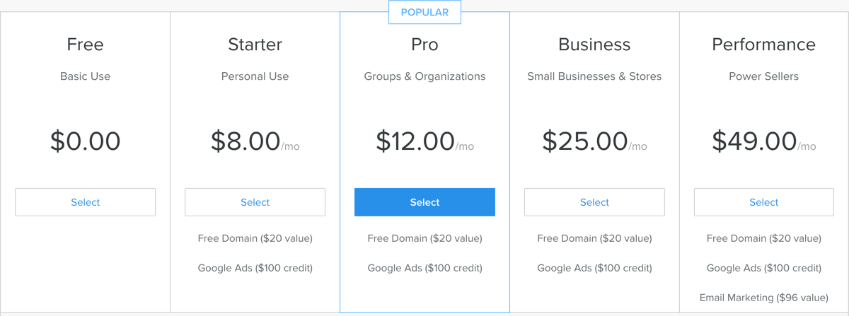 Weebly Pricing Plans